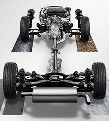iActiv | Kramer Mazda