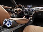 Nouveau concept GLA 45 AMG 2015 - 5