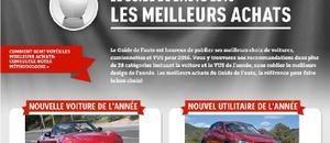 Mazda se démarque dans le Guide de l'Auto 2016